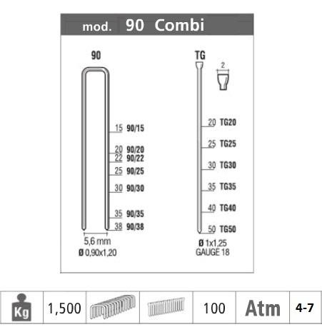 Fissatrice pneumatica combinata punti e chiodi 90 combi for Combi arredamenti